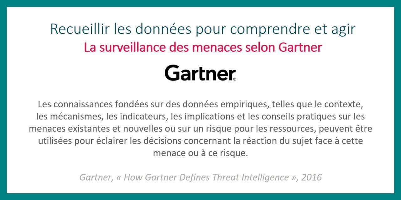 Gartner surveillance des menaces SOC